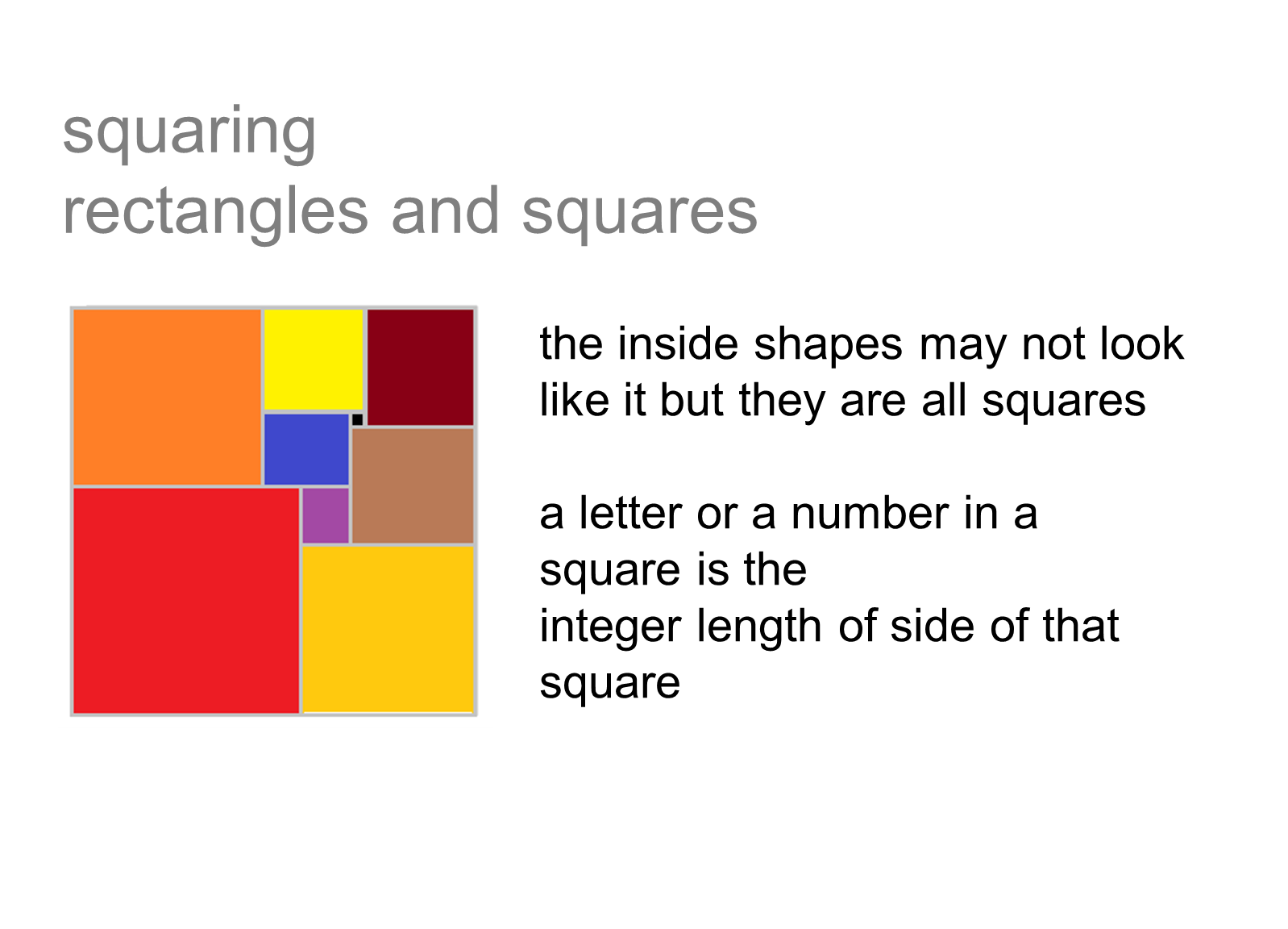 MEDIAN Don Steward secondary maths teaching: squared squares and ...