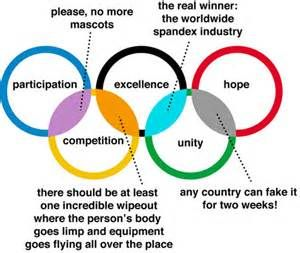 What Do The Olympic Rings Mean Olympics The Incredibles Unity