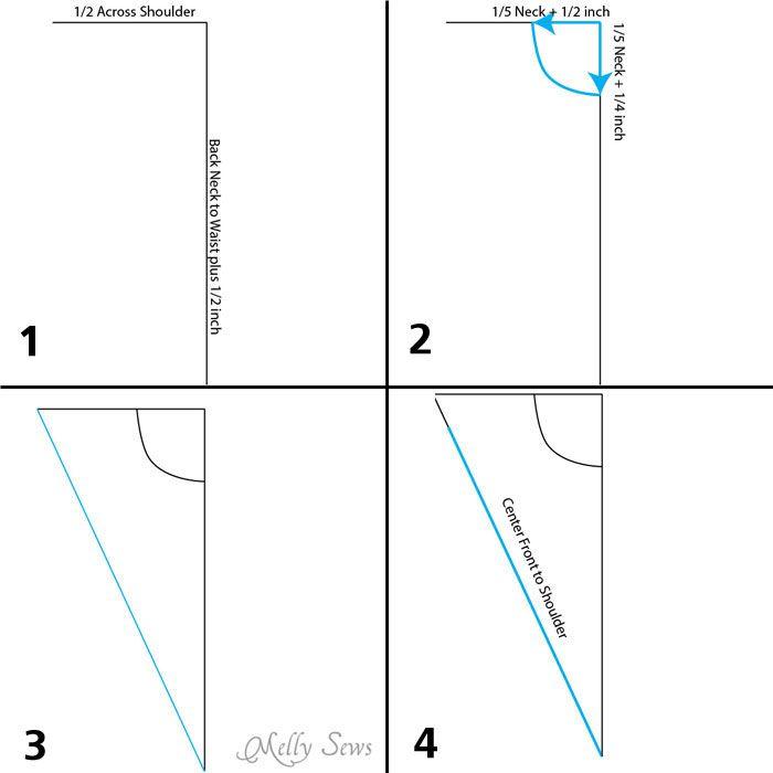 How to Make a Bodice Pattern | Patrones de costura, Costura y Patrones