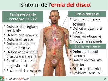 Cosa fare per il mal di schiena da ernia del disco L4-L5 o L5-S1