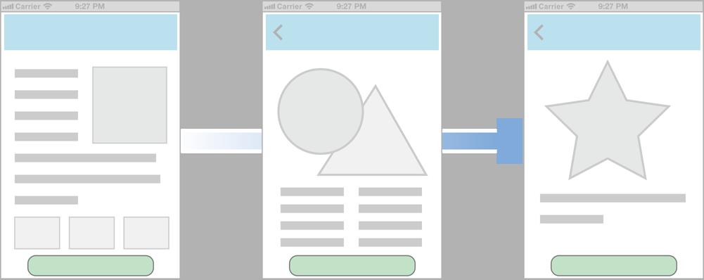 Design principles apps Apple iOS Human interface