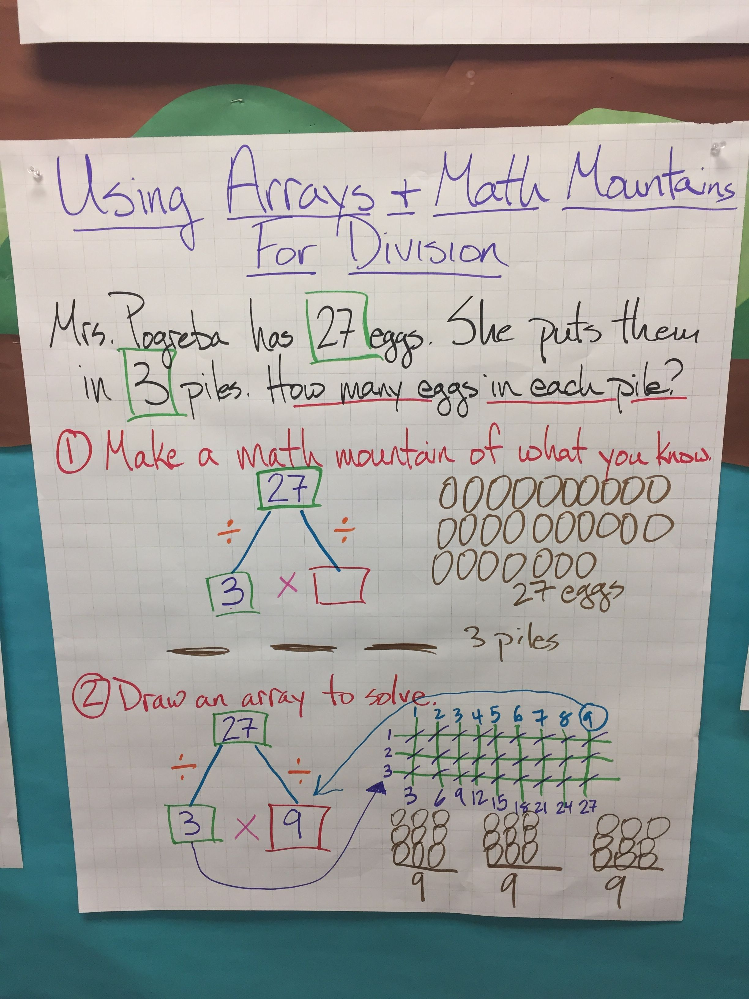 Using Arrays And Math Mountains For Multiplication And Division Math Multiplication Games Multiplication [ 3264 x 2448 Pixel ]