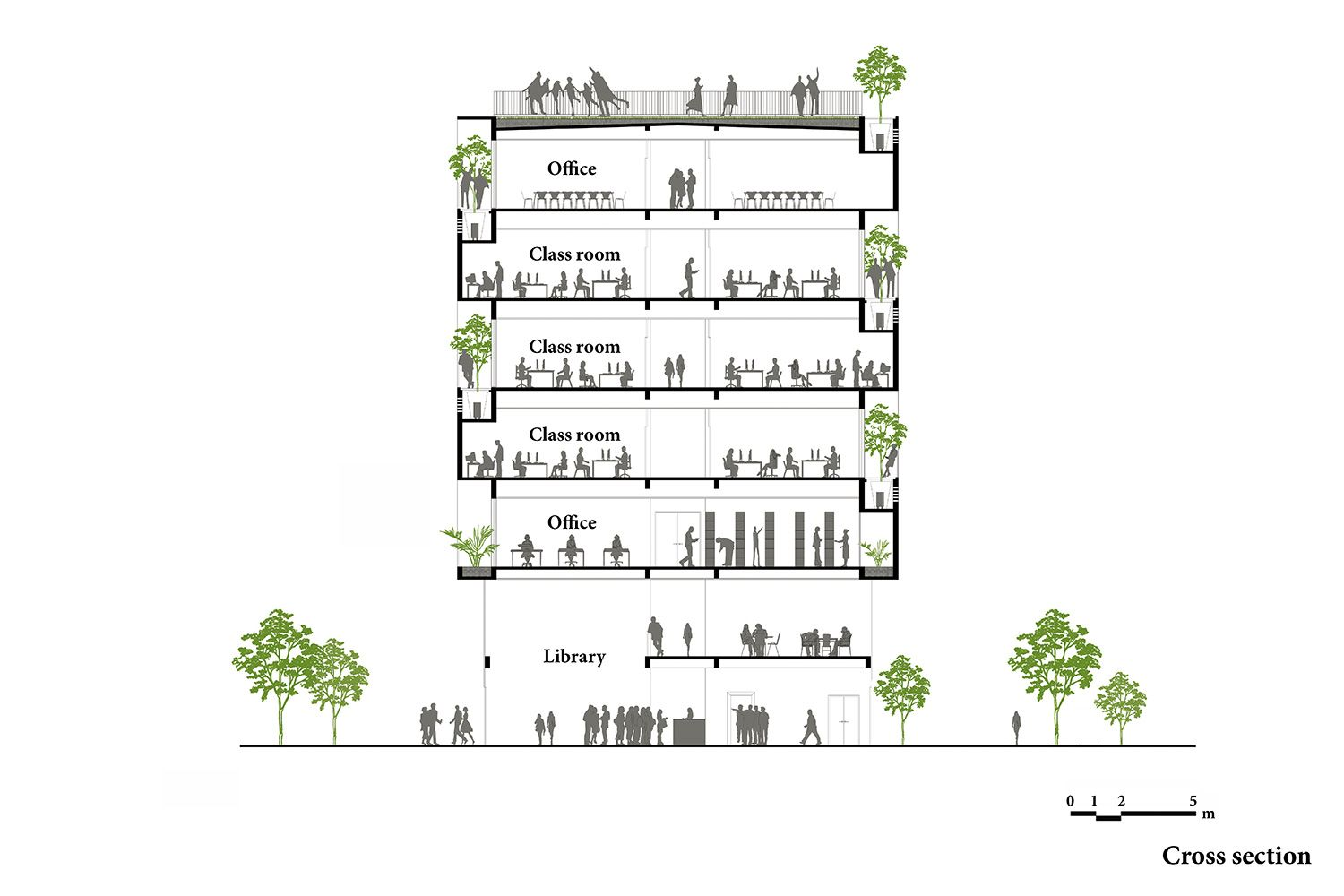 plantation+is+used+as+a+green+skin+to+reduce+direct+heat+transfer+through+the+building%27s+windows.