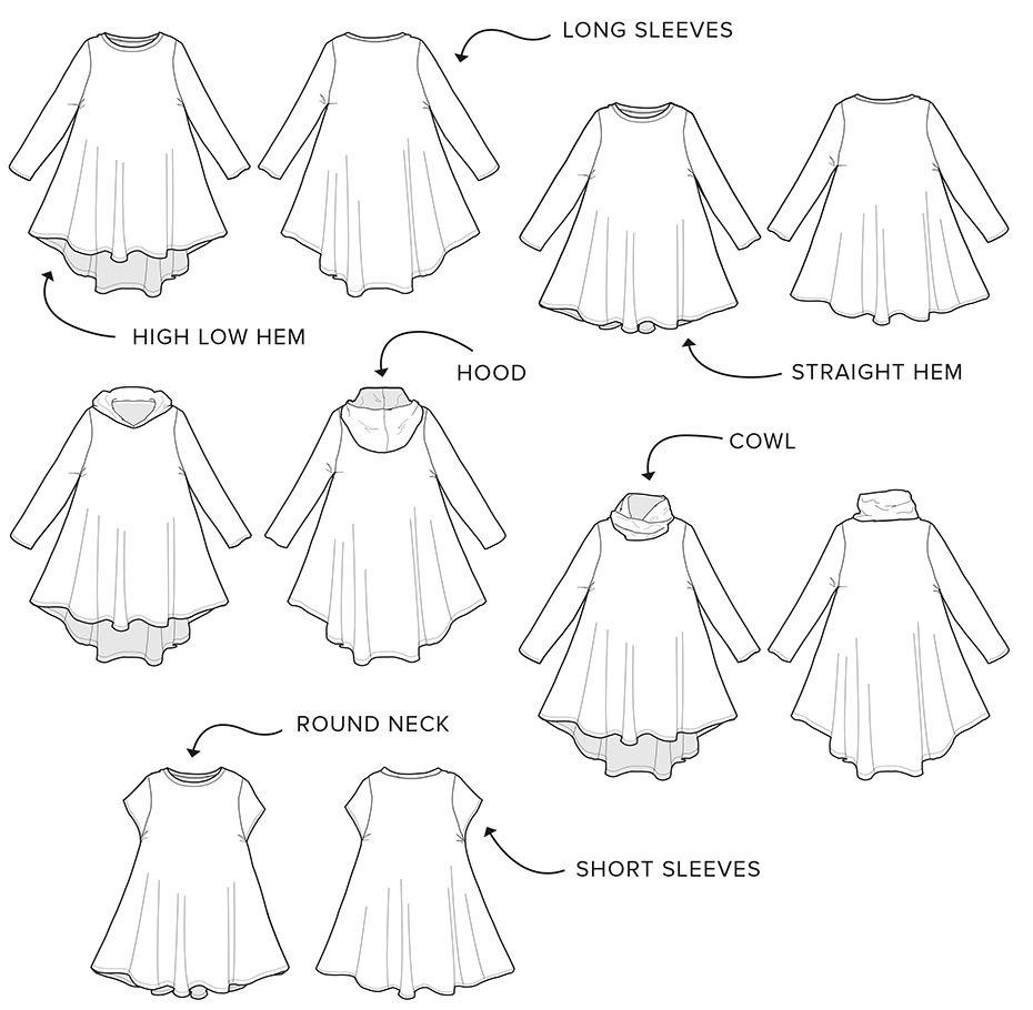 Guía de patrones de costura