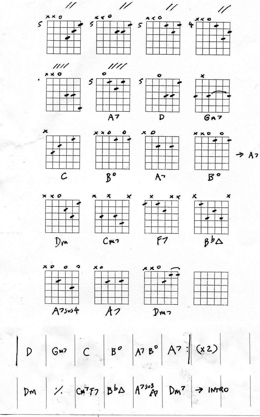 Guitar Chords Study Beatles Pinterest Guitar Chords Beatles
