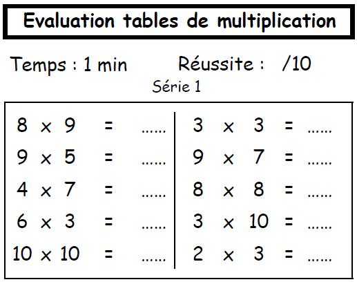 Contr le hebdomadaire des tables de multplication math pinterest math - Evaluation sur les tables de multiplication cm1 ...