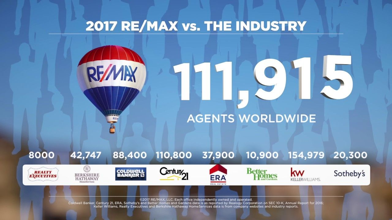 Productive High Quality Agents Over 1 Million U S Transactions