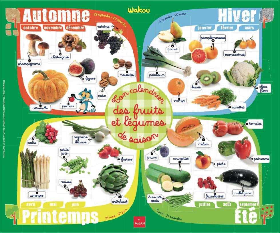 Poster les fruits et les l gumes de saisons wakou n 282 poster classe enseignants cycle 2 - Fruit et legume de saison ...