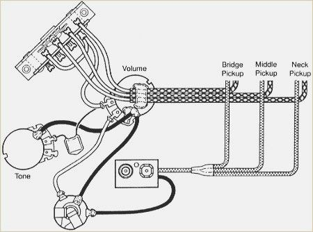 Fine Emg 81 85 Pickups Wiring Diagram Contemporary
