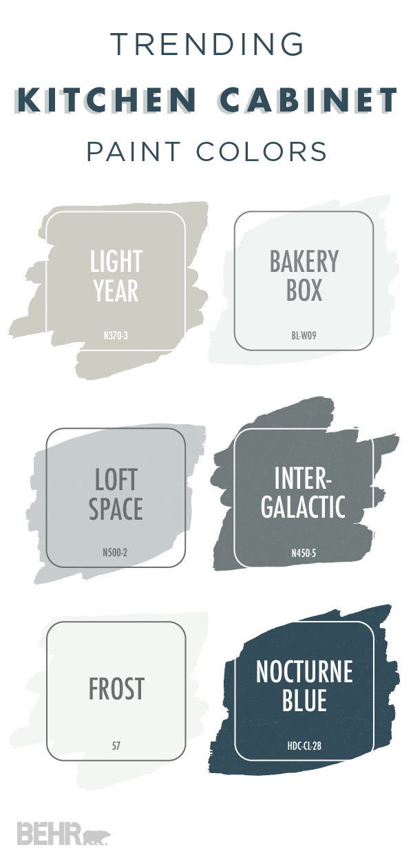 This collection of trending paint colors would look great for Neutral colors for a kitchen