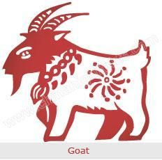 What will bring luck in Chinese new year 2015 the year of the goat is http://www.chinahighlights.com/travelguide/chinese-zodiac/goat.asp … #China @ChinaHighlights