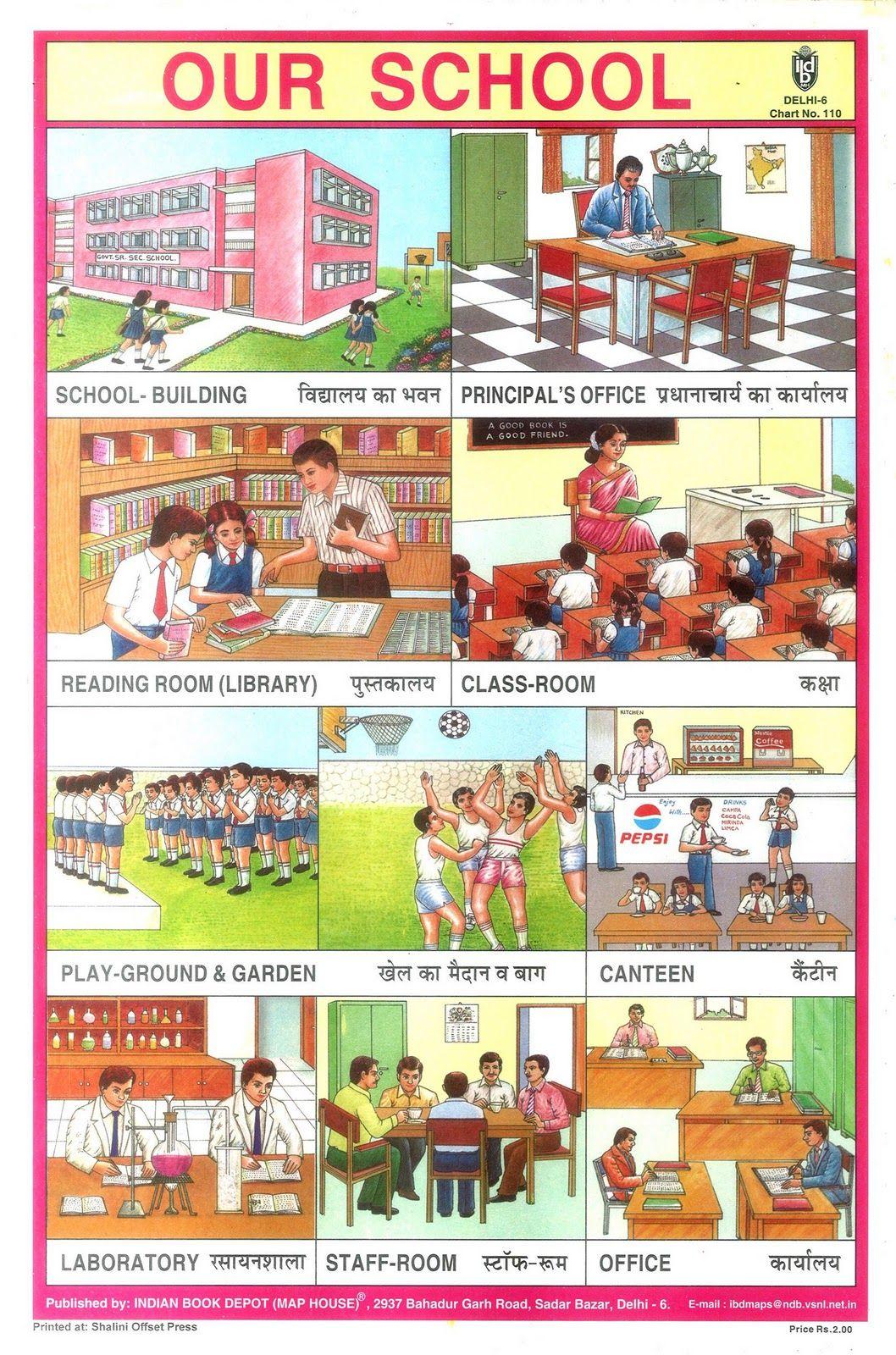 Indian school posters School posters, School, School