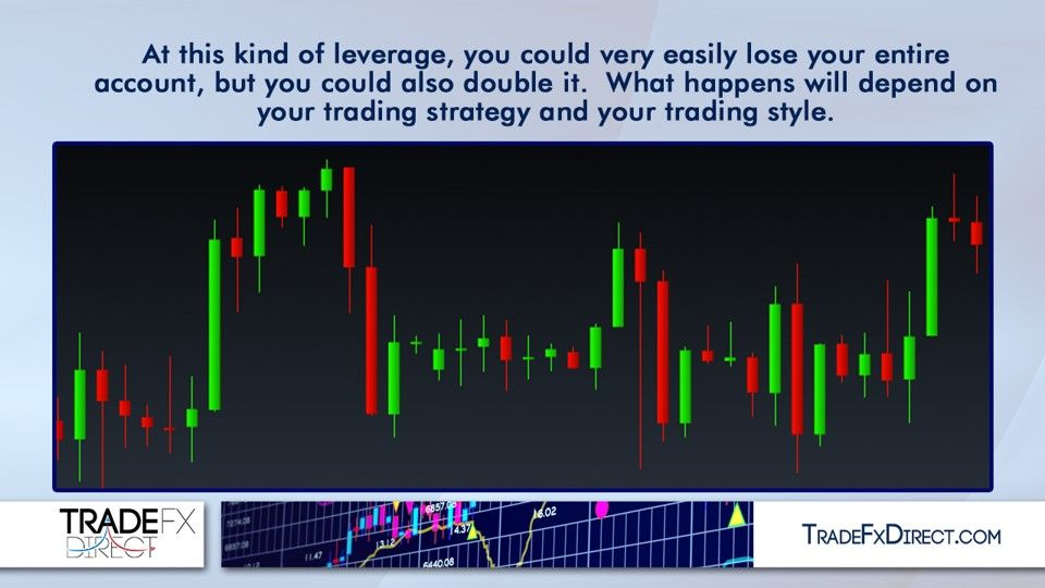 Pin By Trade Fx Direct On Everything You Need To Know About Forex