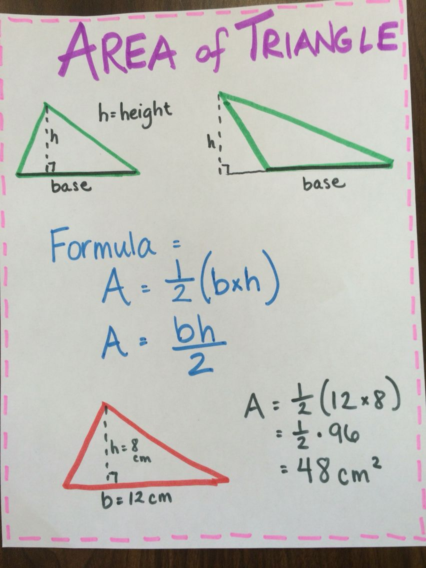 quadrilateral flow chart – Area of Triangles and Quadrilaterals Worksheet
