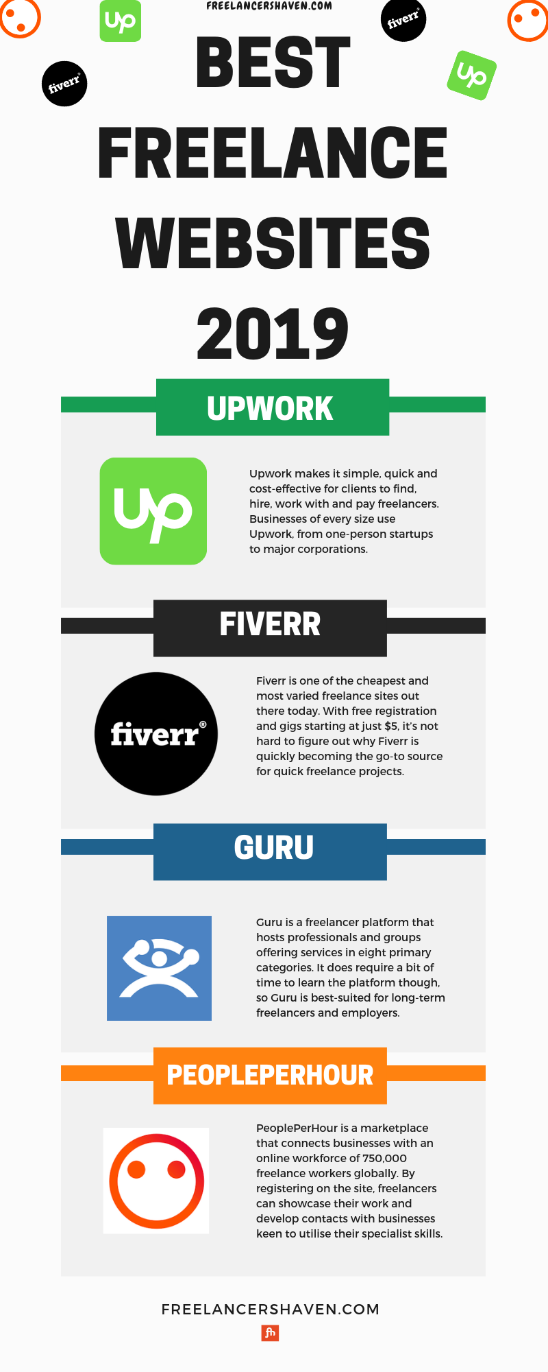 Best Online Freelance Jobs Websites