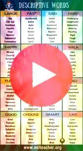 your English vocabulary with these and   Englisch lern Extend your English vocabulary with these and   Englisch lernen  Extend your English vocabulary with these and   En...