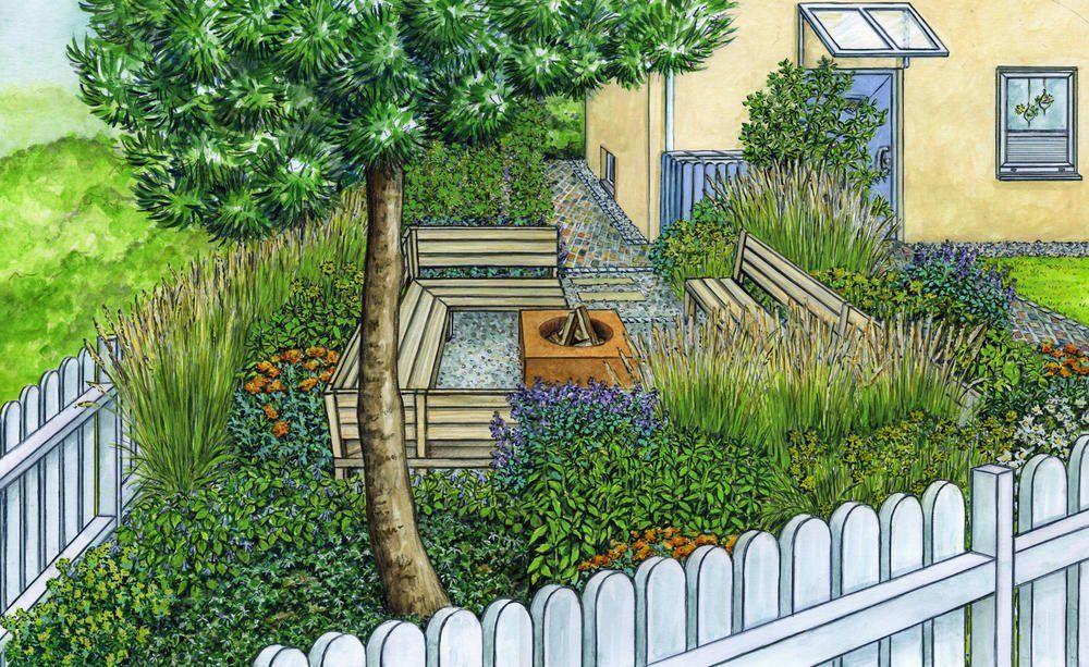 1 Garten 2 Ideen Ein Kahler Vorgarten Wird Neu Inszeniert In 2020 Vorgarten Gartengestaltung Vorgarten Gestalten