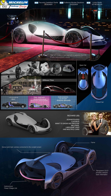 Pin By Hatim Kanchwala On Garaxer Designs And Models Display