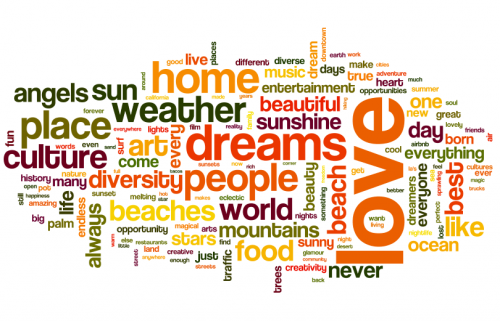word cloud of all the words used to describe los angeles in the 10