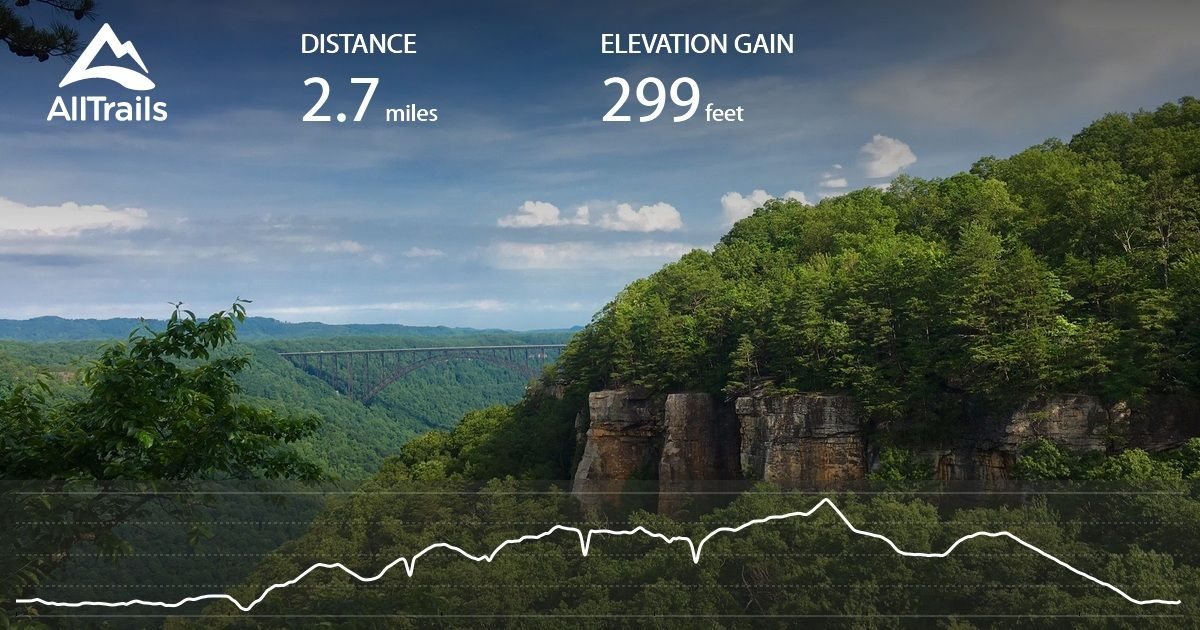 Endless wall is a 27 mile lightly trafficked loop trail