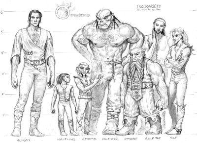 Pathfinder Size Comparison >> Fantasy Character Size Comparison Charts Google Search Fantasy