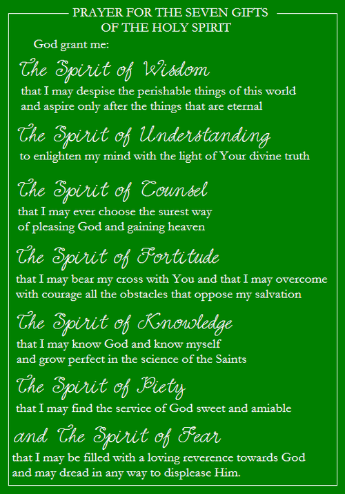 Prayer for Seven Gifts of the Holy Spirit (from novena)