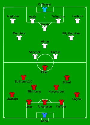 2001 Uefa Champions League Final Football Tactics Uefa Champions League Champions League