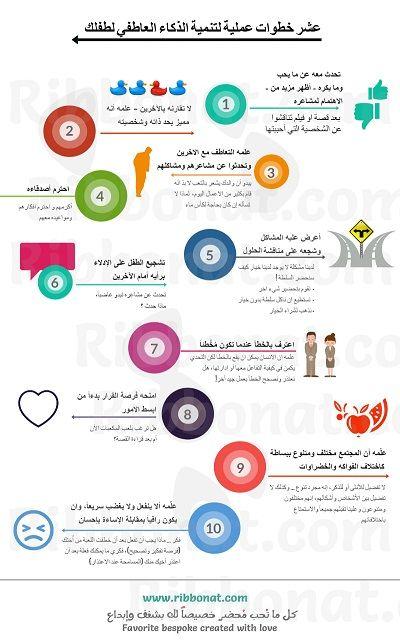 عشر خطوات عملية لتطوير الذكاء العاطفي عند أطفالك Ten Practical Steps To Develop Your Children Emotional Intel Baby Education Childrens Education Kids Education