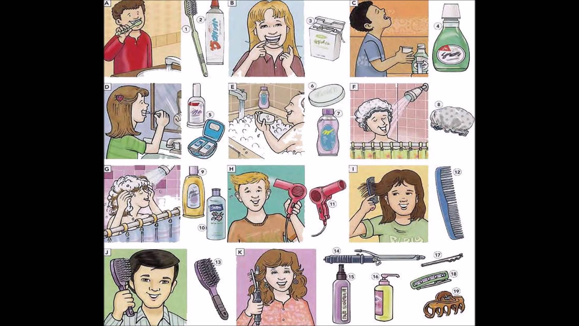 Everyday Personal Hygiene English Lesson With Images