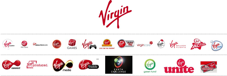 Brand Architecture Pluralistic Brand Structure | I ♥ Branding! | Pinterest  | Brand Architecture And Logos