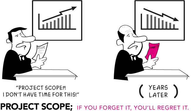 Why you gotta define your project scope. Avoid scope creep