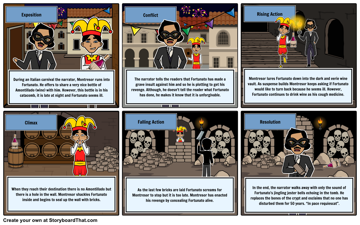 The Cask Of Amontillado Story Diagram Double Pole Light Switch Wiring For Storyboard Activities From Poecabuluary To Plot Diagrams And Literary Elements