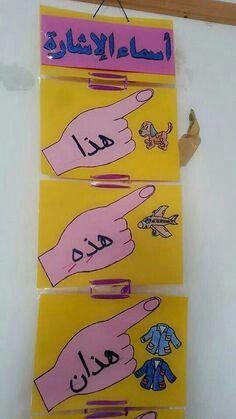 Pin By نور On وسائل تعليمية مبتكرة لوحات مدرسية ووسائل تعليمية ل طلاب وطالبات المدرسة Learning Arabic Arabic Kids Learn Arabic Alphabet
