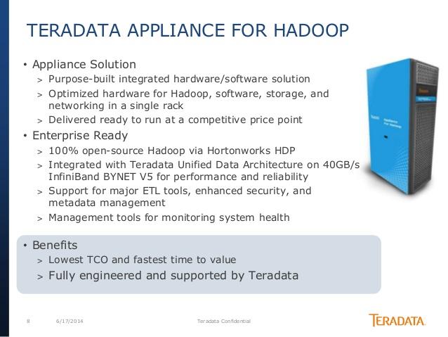 Teradata Appliance For Hadoop Data Architecture Social Data Enterprise