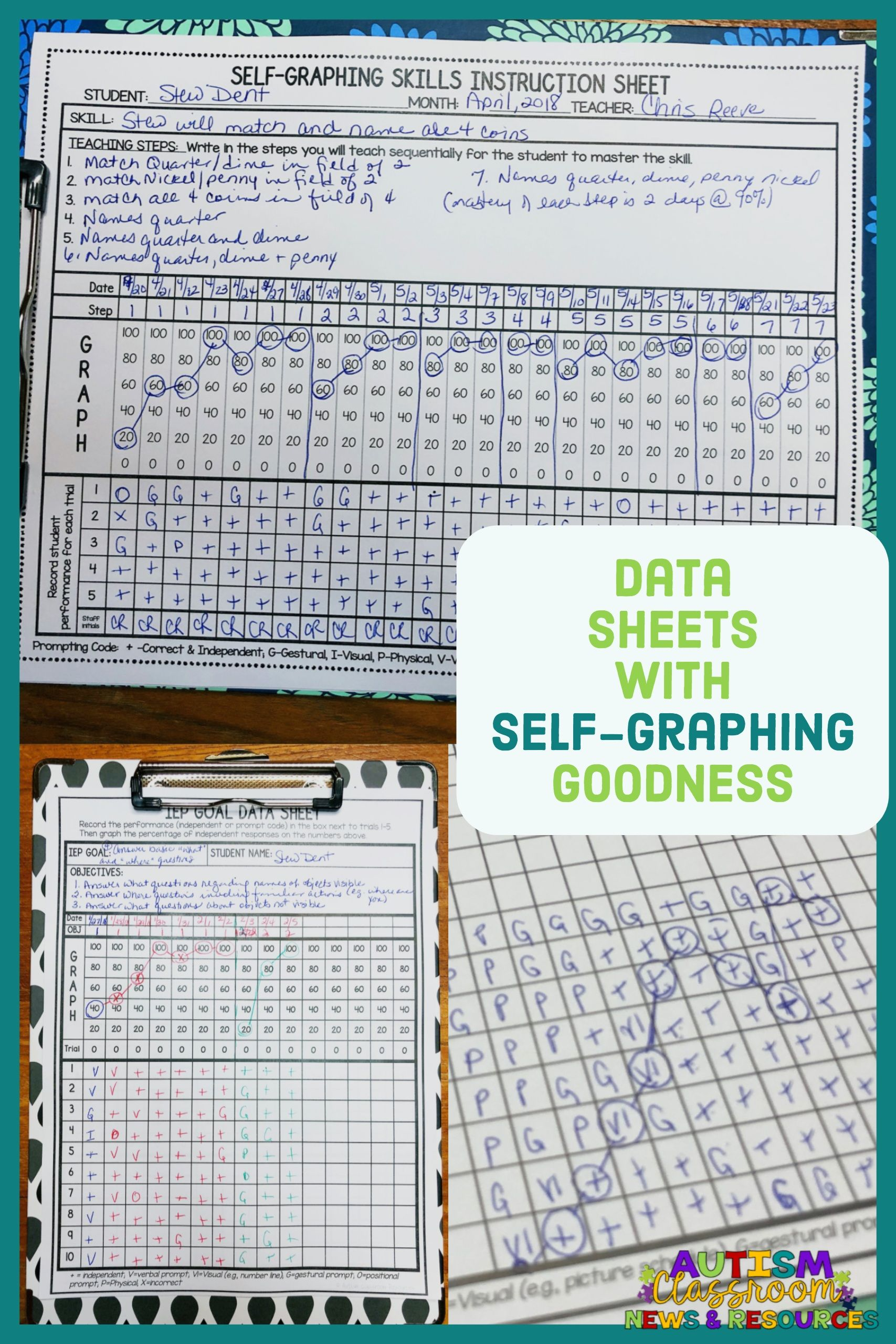 Data Sheets Editable Mega Pack For Instruction For Special