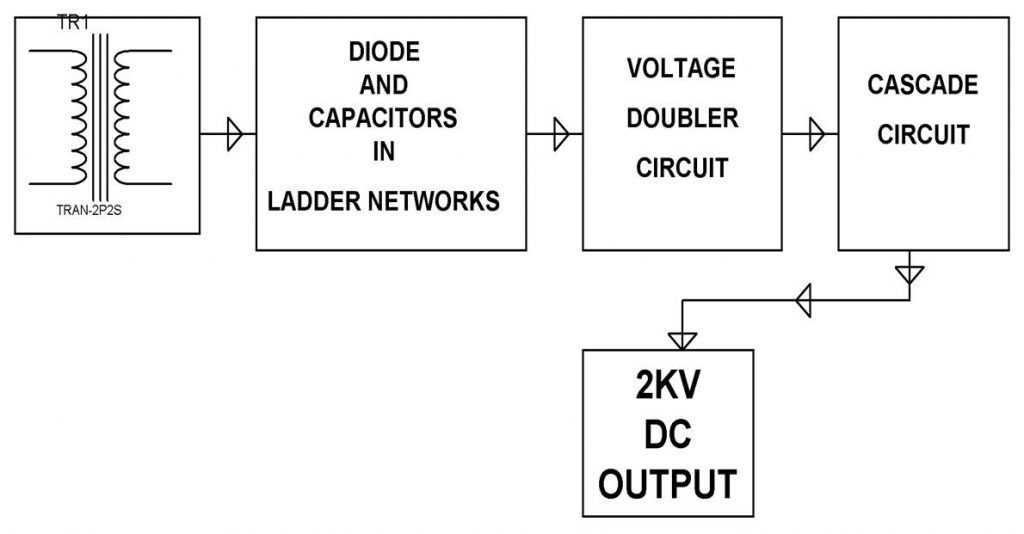 Working Principle Of High DC Voltage From AC in Voltage