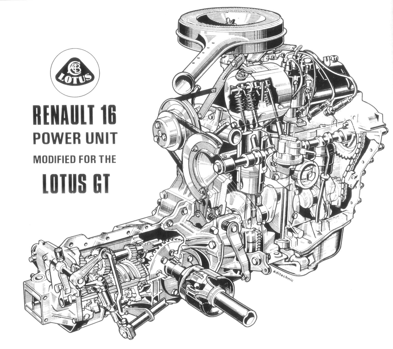 Lotus Renault Engine