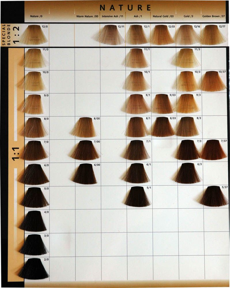 Wella Koleston Color Chart Pdf