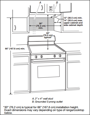 Install An Over The Range Microwave Oven Kitchen Cabinet Sizes Kitchen Cabinet Dimensions Upper Kitchen Cabinets