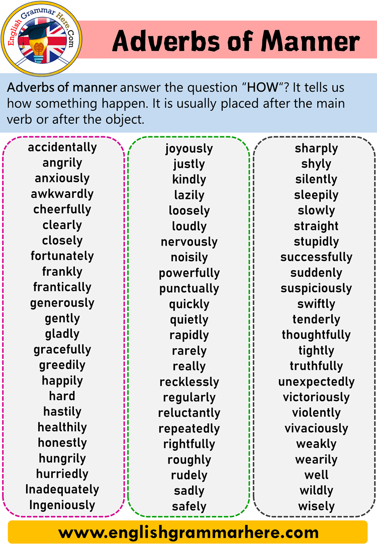Contoh Adverb Of Manner : contoh, adverb, manner, Adverbs, Manner, English, Adverb, Learn, Definition, Useful, Rules, Dubai, Khalifa