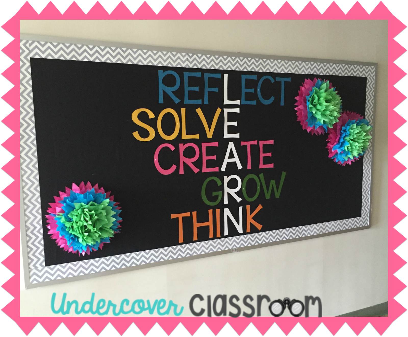 Growth Mindset Bulletin Board Classroom