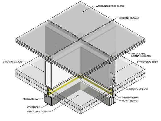 Image Result For Glass Flooring Details