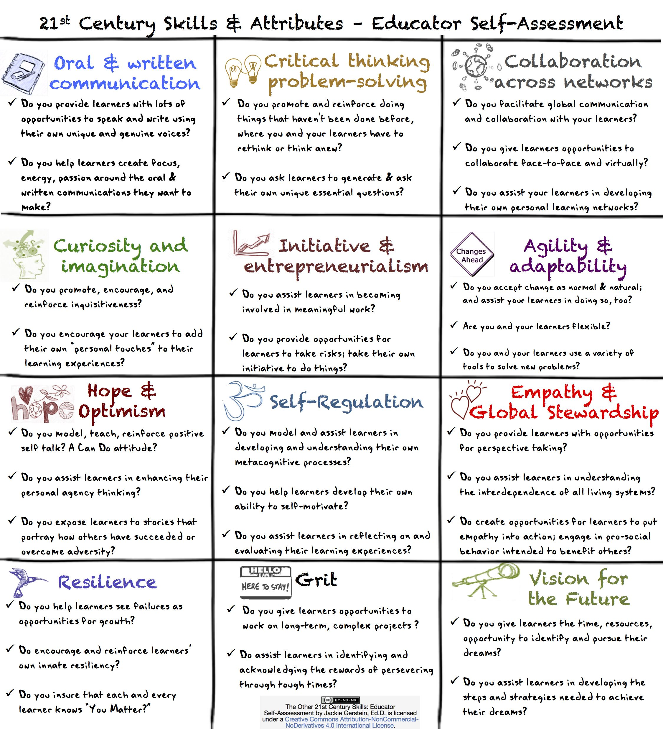 the other 21st century skills educator self assessment thinking 21st century skills