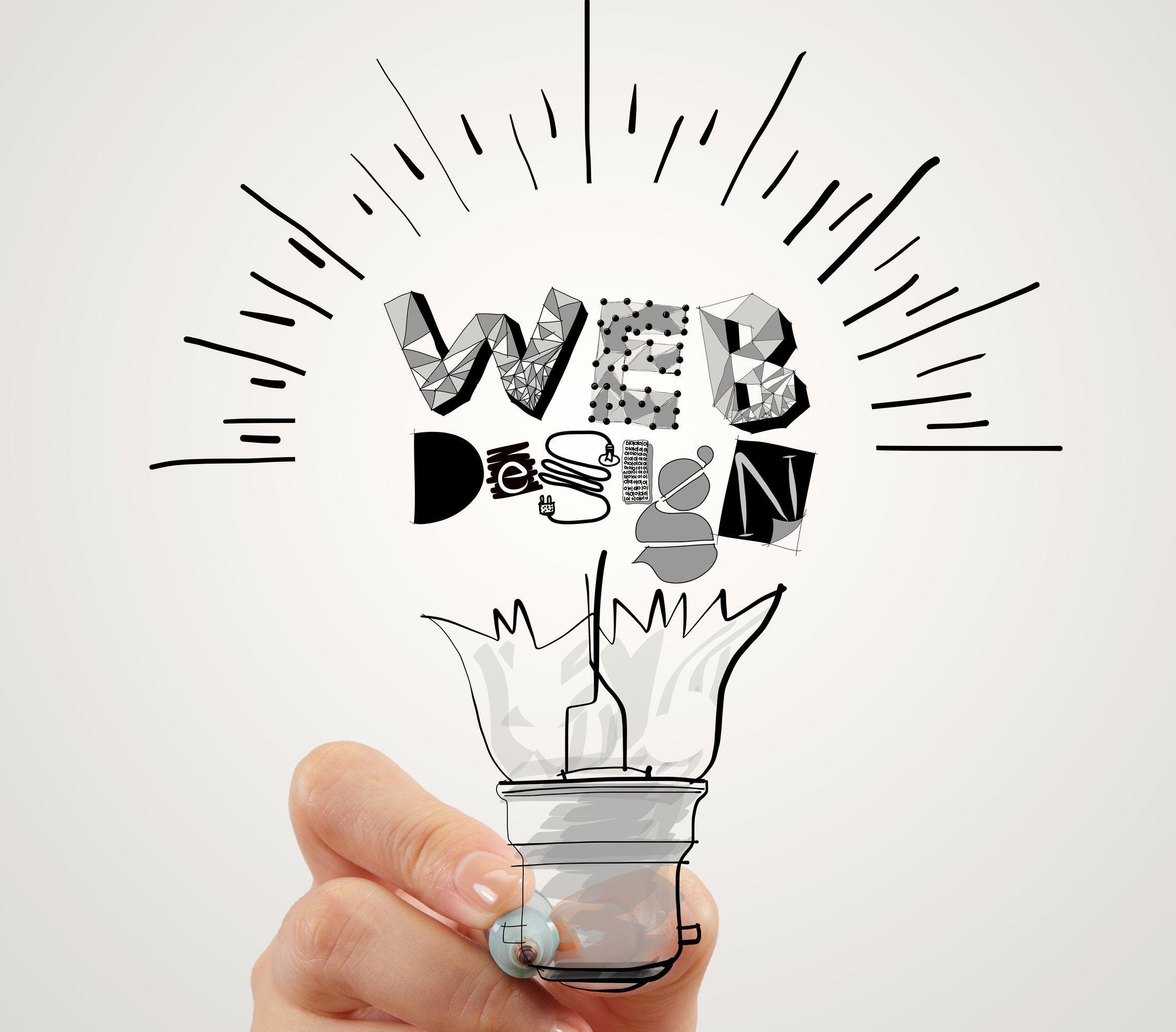 Kansas City Web Design Impact Social Media Web Development Design Custom Web Design Website Design Services