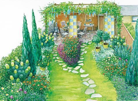 Ein Vorgarten wird zum Gartenzimmer Gardens - reihenhausgarten vorher nachher