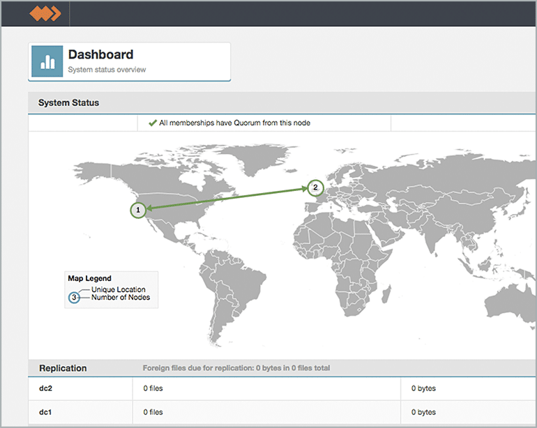 WANdisco Data Migration Solution for Google Cloud Dataproc