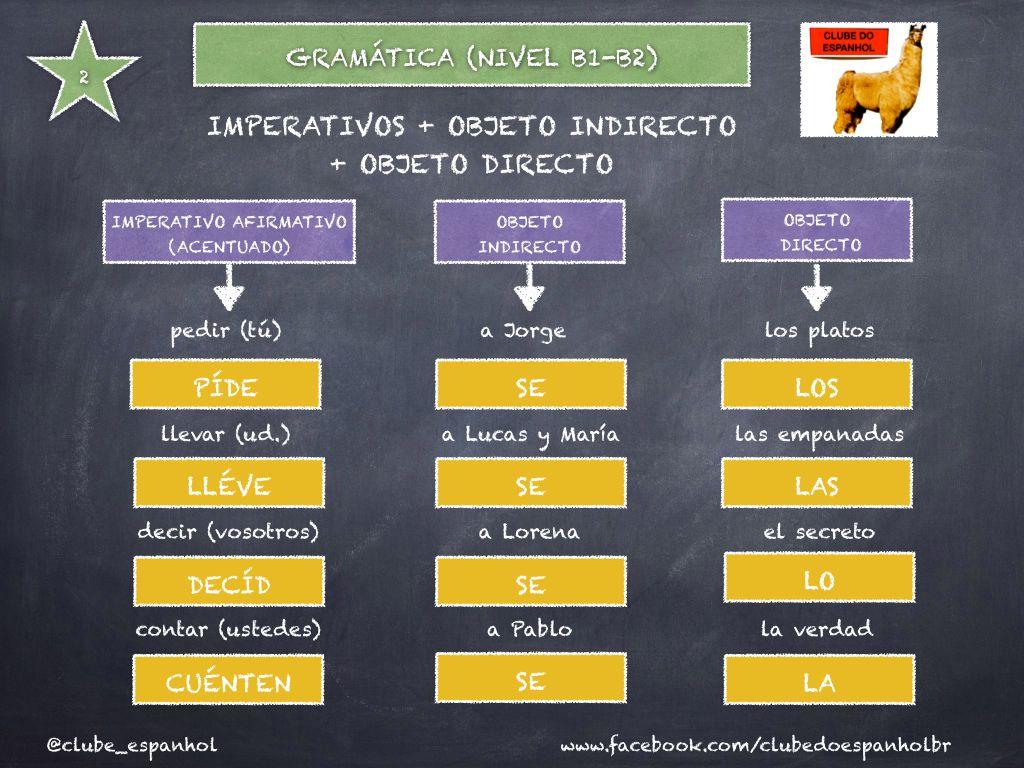 Pin De Mioci Espanol Em Aprendo Espanol