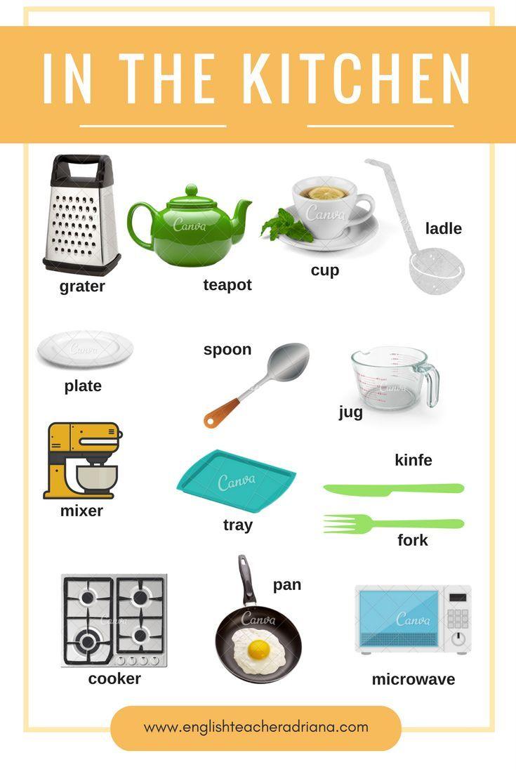 Vocabulary, English Vocabulary, How to learn Vocabulary, English ...