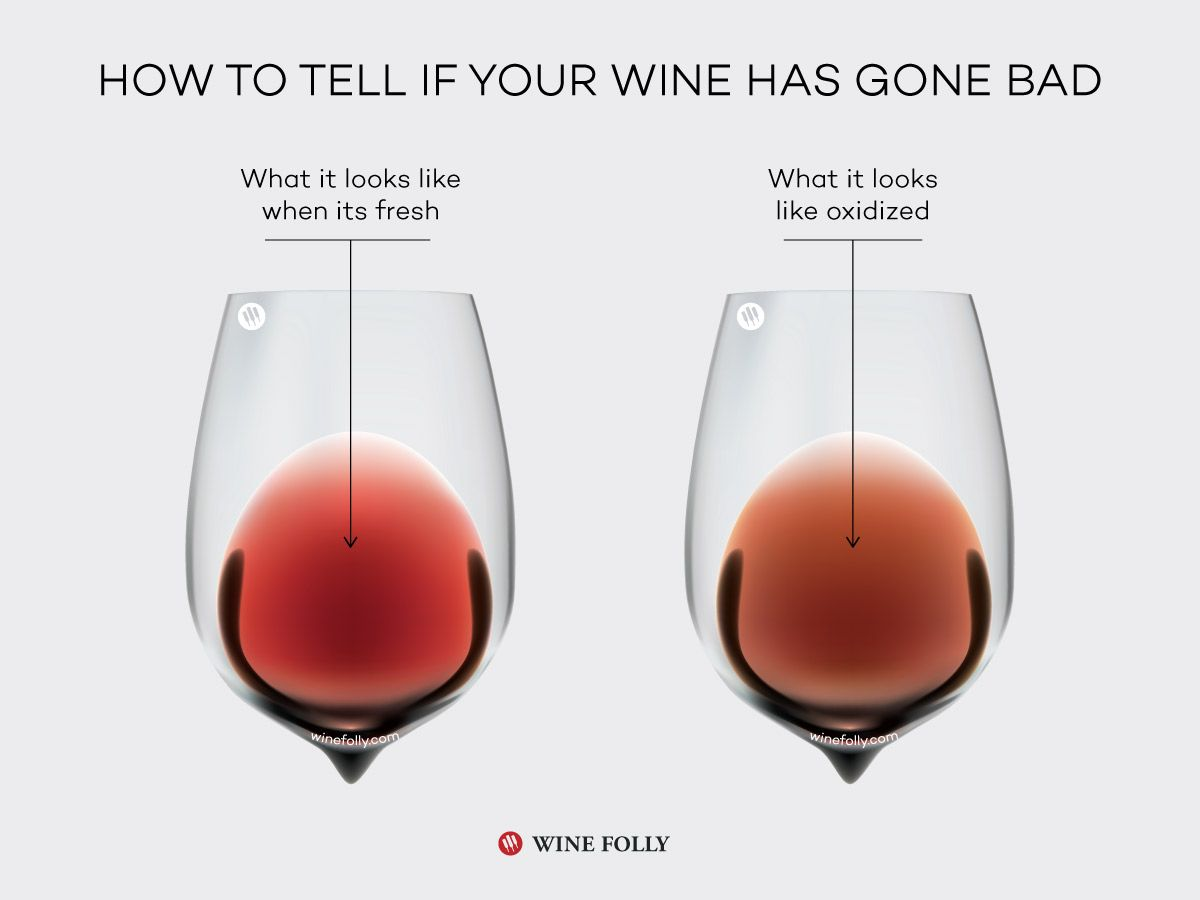 How To Tell If Wine Has Gone Bad Wine Folly Wine Folly Wine Facts Wine Drinks