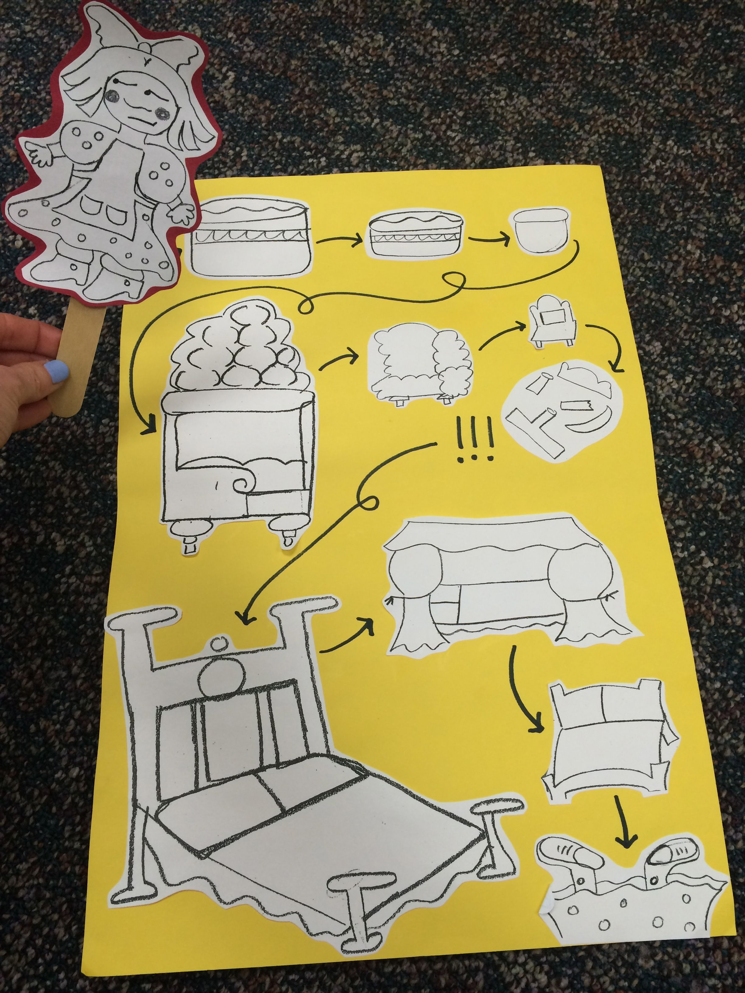 Goldilocks And The Three Bears Sequencing Activity